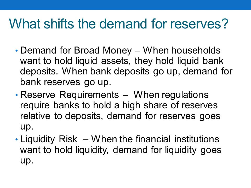What shifts the demand for reserves.