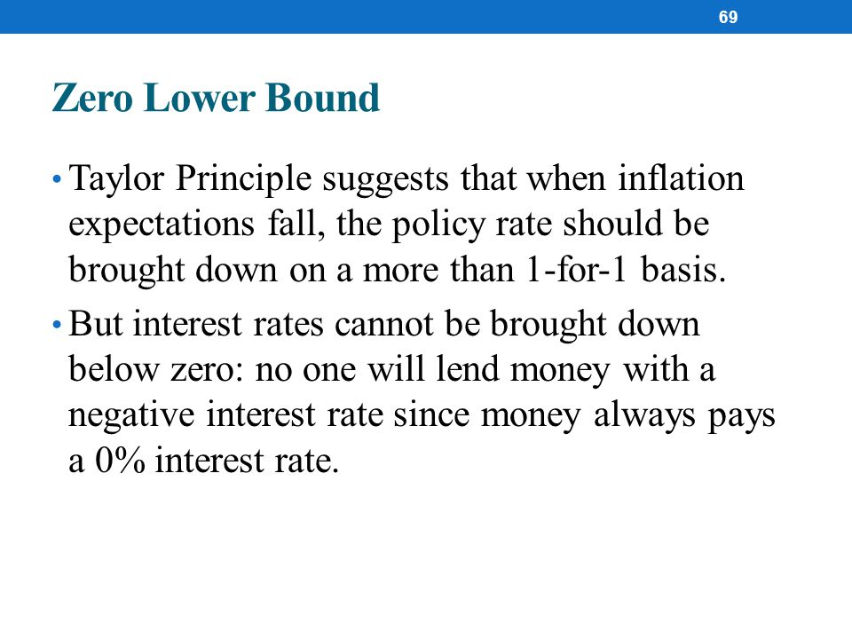 Zero Lower Bound Taylor Principle suggests that when inflation expectations fall, the policy rate should be brought down on a more than 1-for-1 basis.