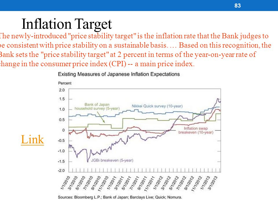 Inflation Target 83 The newly-introduced price stability target is the inflation rate that the Bank judges to be consistent with price stability on a sustainable basis.