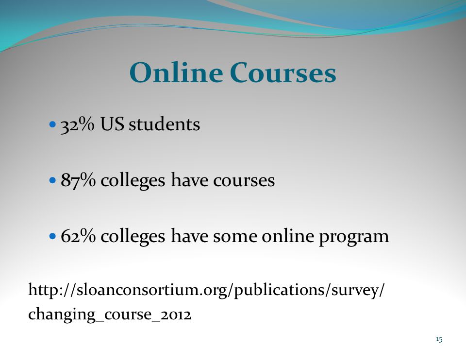 Online Courses 32% US students 87% colleges have courses 62% colleges have some online program http://sloanconsortium.org/publications/survey/ changing_course_2012 15