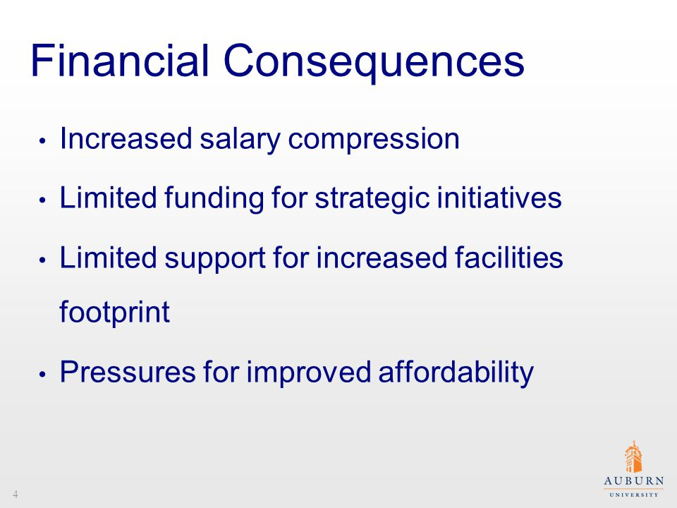 Financial Consequences Increased salary compression Limited funding for strategic initiatives Limited support for increased facilities footprint Pressures for improved affordability 4