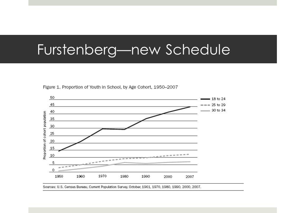 Furstenberg—new Schedule