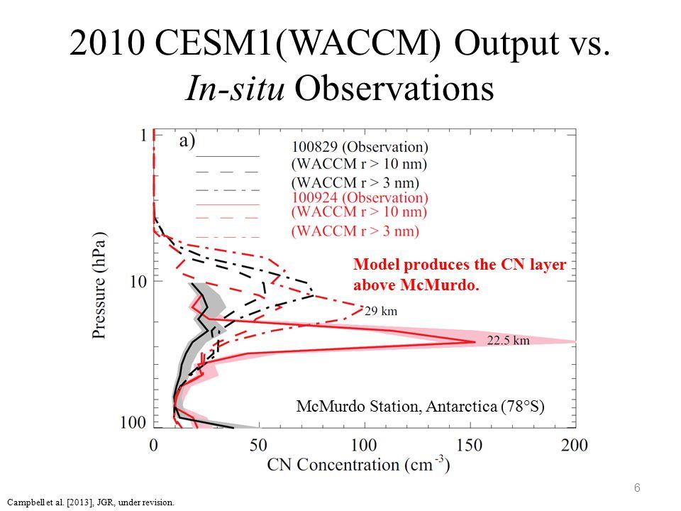 2010 CESM1(WACCM) Output vs. In-situ Observations 6 McMurdo Station, Antarctica (78°S) Campbell et al. [2013], JGR, under revision. Model produces the