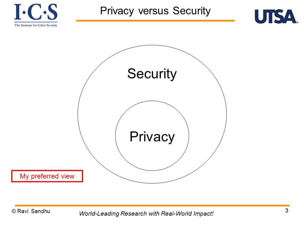 © Ravi Sandhu 3 World-Leading Research with Real-World Impact! Privacy versus Security Security Privacy My preferred view