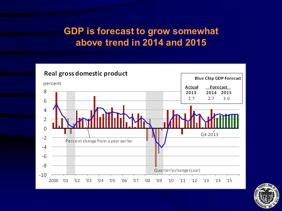 GDP is forecast to grow somewhat above trend in 2014 and 2015