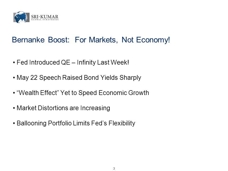Source: Bloomberg 4 S&P 500: Fed, Global Macro Drive Index