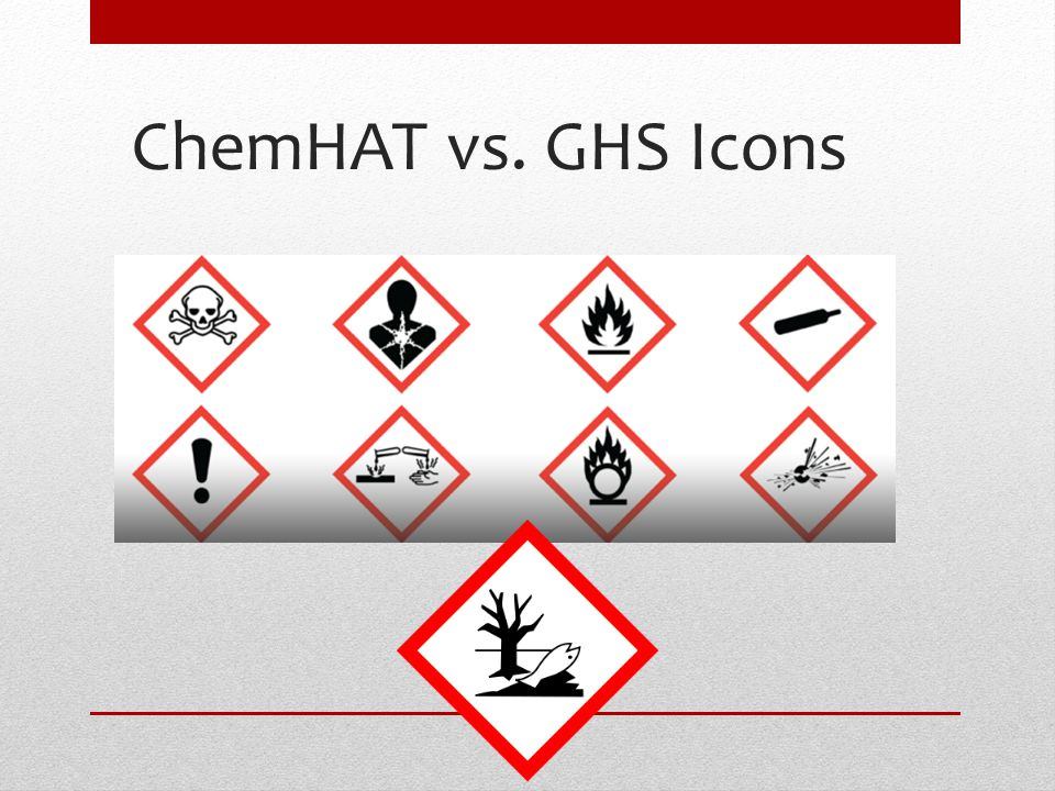 ChemHAT vs. GHS Icons
