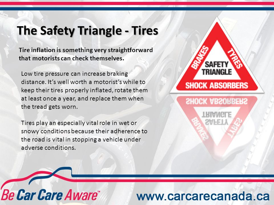Studies show that after tires, brakes are the leading vehicle defect reported at highway accidents.