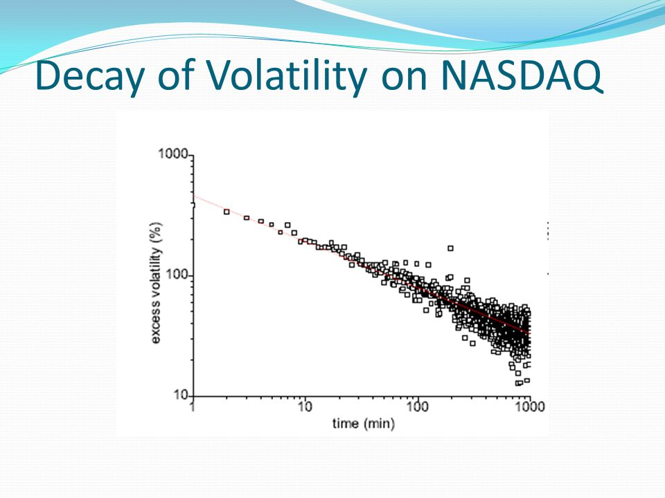 Decay of Volatility on NASDAQ