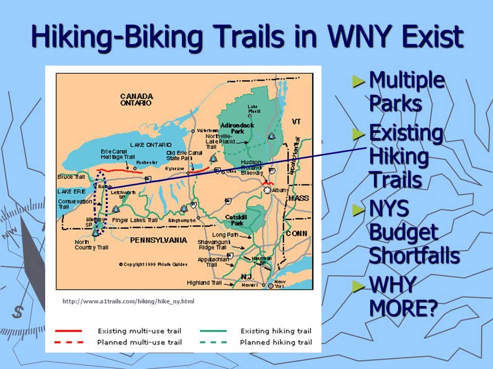 http://www.a1trails.com/hiking/hike_ny.html Hiking-Biking Trails in WNY Exist ► Multiple Parks ► Existing Hiking Trails ► NYS Budget Shortfalls ► WHY MORE?