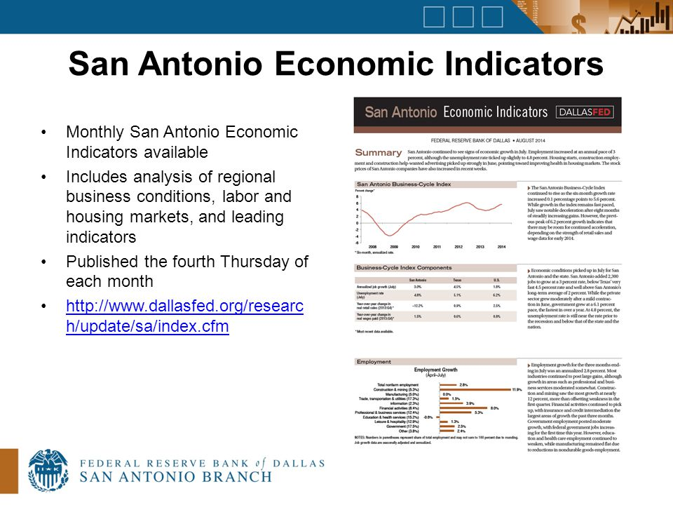 San Antonio Economic Indicators Monthly San Antonio Economic Indicators available Includes analysis of regional business conditions, labor and housing