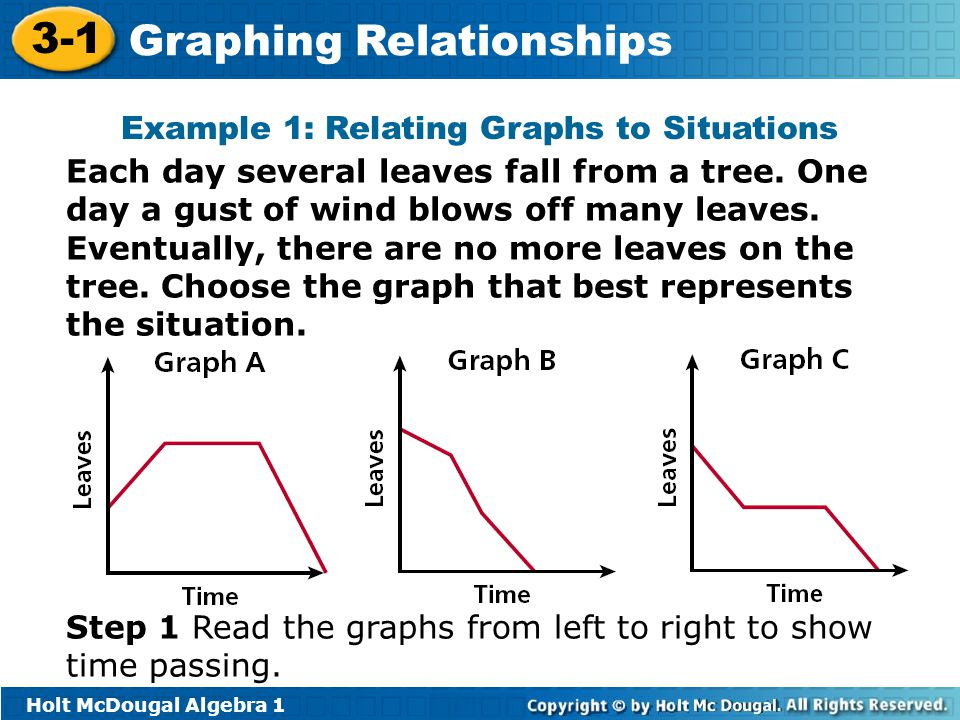 Holt McDougal Algebra 1 3-1 Graphing Relationships Step 2 List key words in order and decide which graph shows them.