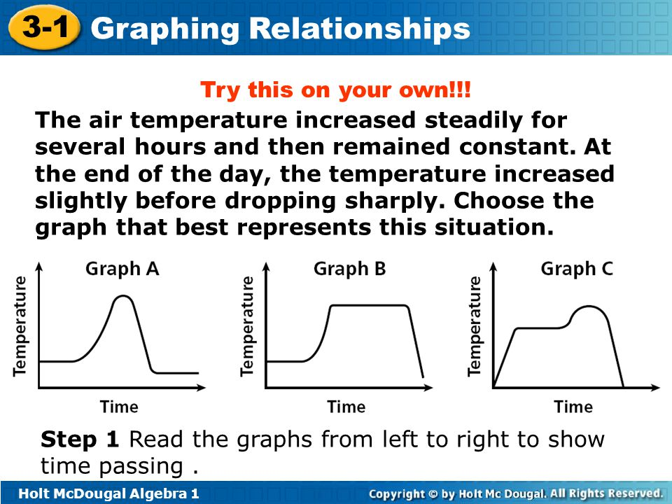 Holt McDougal Algebra 1 3-1 Graphing Relationships Try this on your own!!! The air temperature increased steadily for several hours and then remained