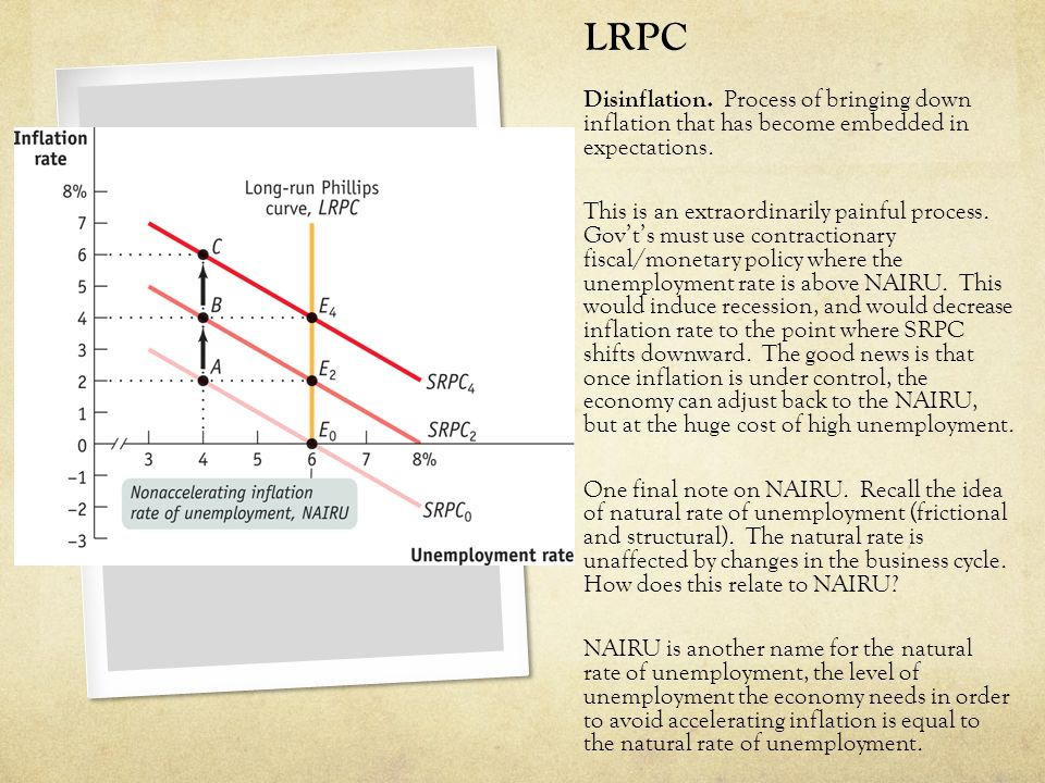 LRPC Disinflation. Process of bringing down inflation that has become embedded in expectations. This is an extraordinarily painful process. Gov't's mu