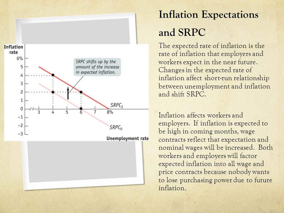 Inflation Expectations and SRPC The expected rate of inflation is the rate of inflation that employers and workers expect in the near future. Changes