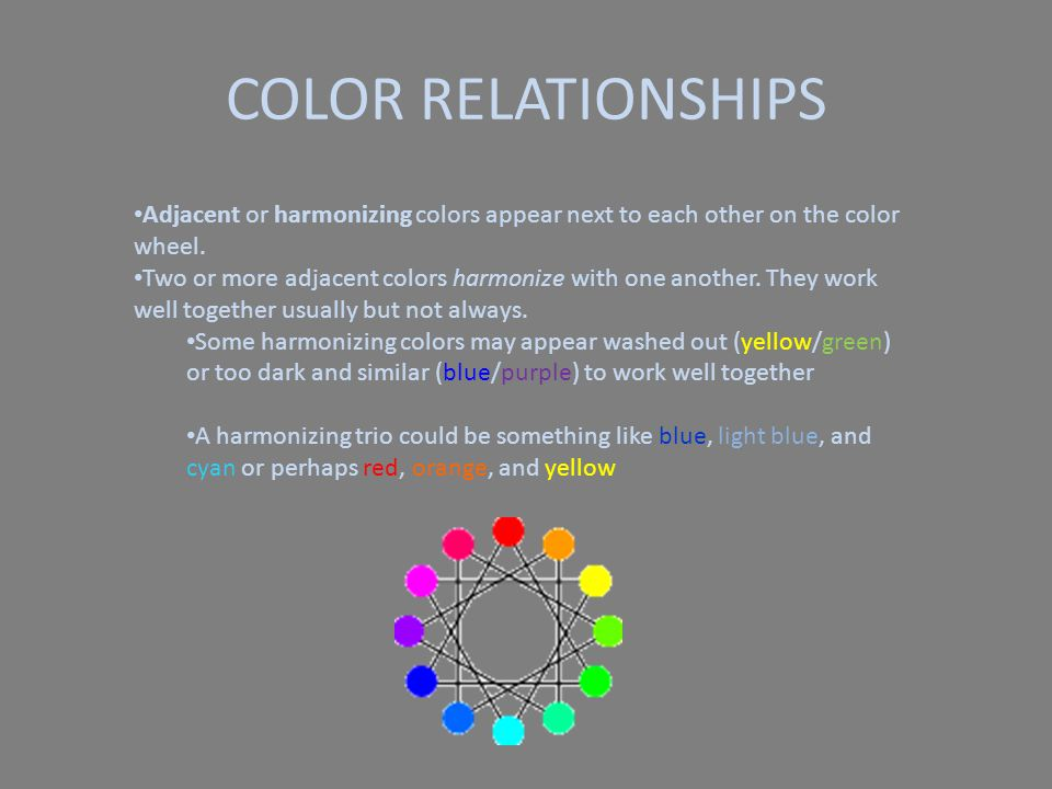 COLOR RELATIONSHIPS Adjacent or harmonizing colors appear next to each other on the color wheel.