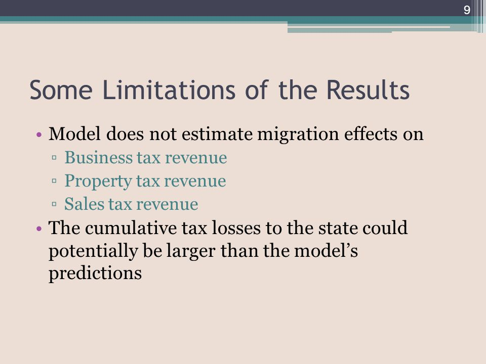 Some Limitations of the Results Model does not estimate migration effects on ▫Business tax revenue ▫Property tax revenue ▫Sales tax revenue The cumula