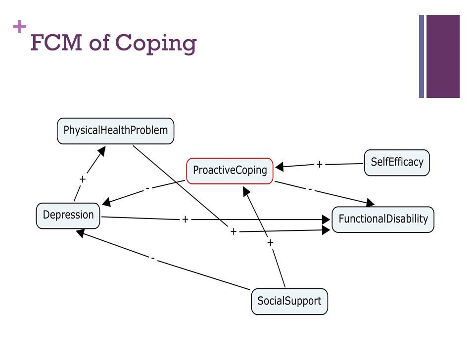 + FCM of Coping