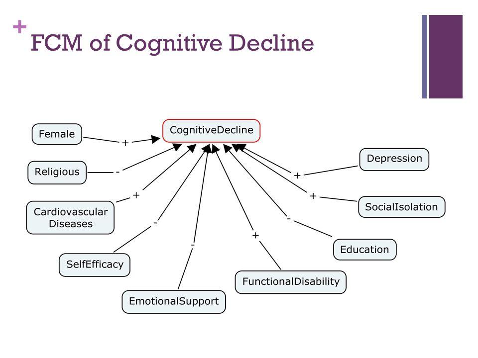 + FCM of Cognitive Decline