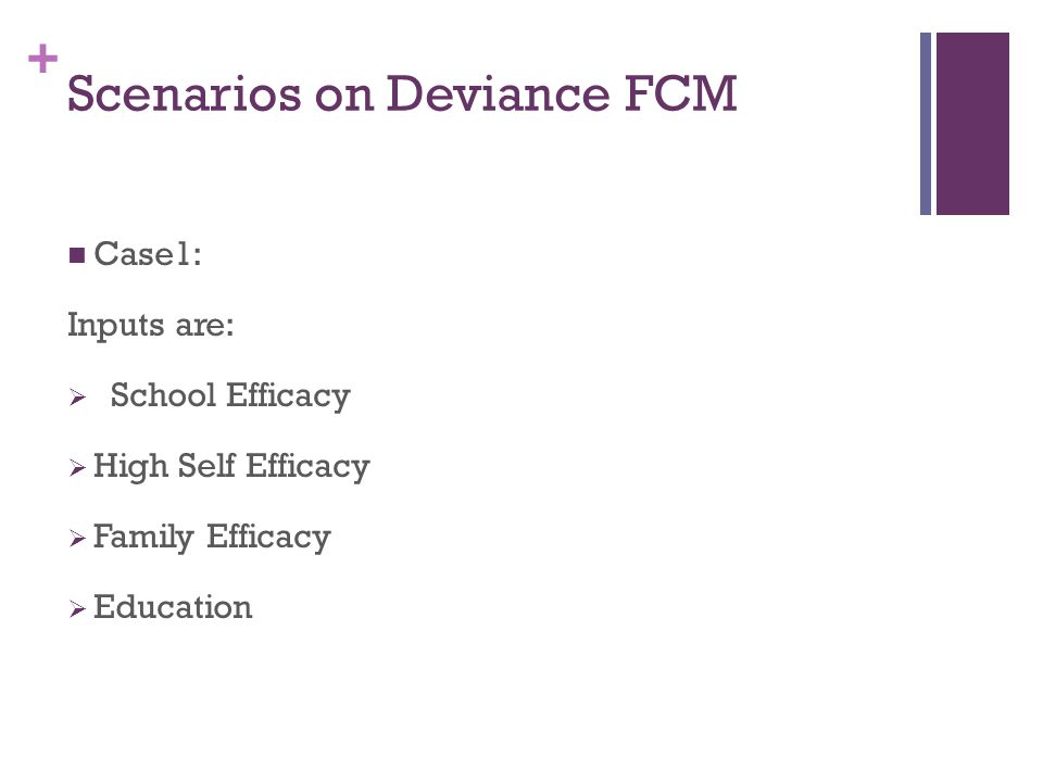 + Scenarios on Deviance FCM Case1: Inputs are:  School Efficacy  High Self Efficacy  Family Efficacy  Education