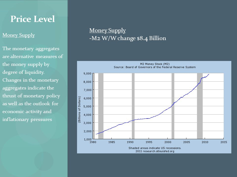 Money Supply The monetary aggregates are alternative measures of the money supply by degree of liquidity.