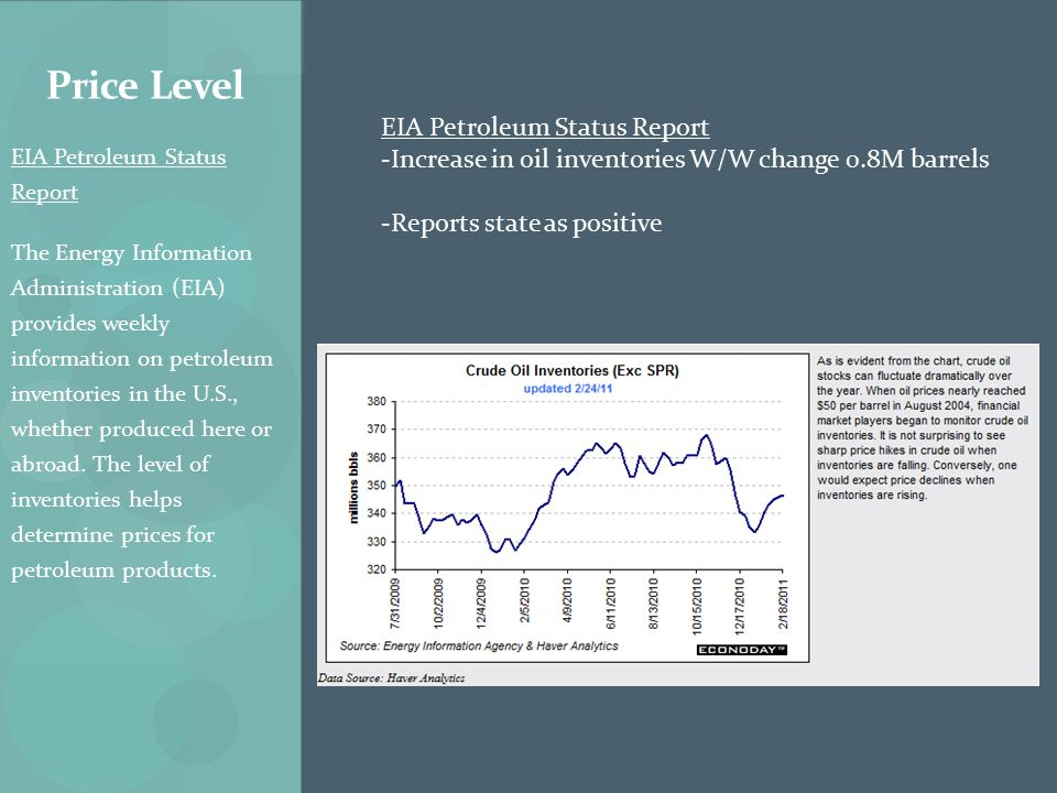 EIA Petroleum Status Report The Energy Information Administration (EIA) provides weekly information on petroleum inventories in the U.S., whether produced here or abroad.