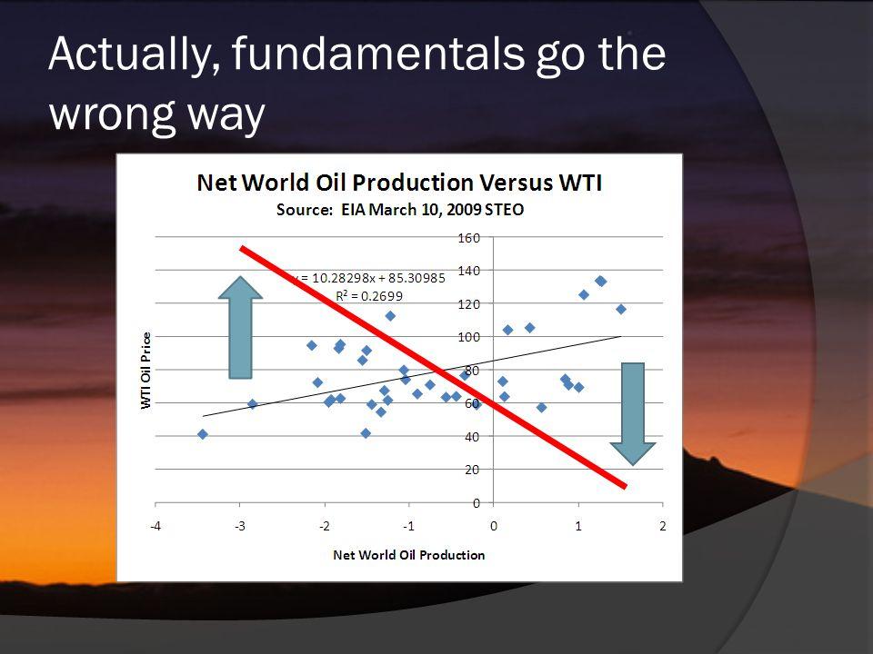 Actually, fundamentals go the wrong way