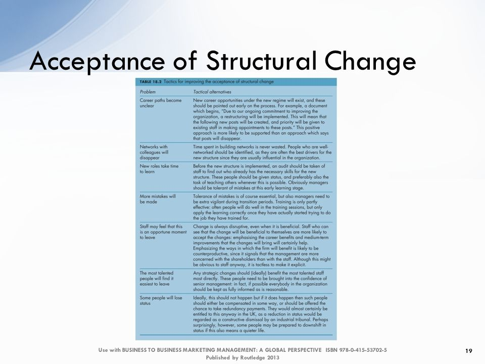 Acceptance of Structural Change 19 Use with BUSINESS TO BUSINESS MARKETING MANAGEMENT: A GLOBAL PERSPECTIVE ISBN 978-0-415-53702-5 Published by Routledge 2013