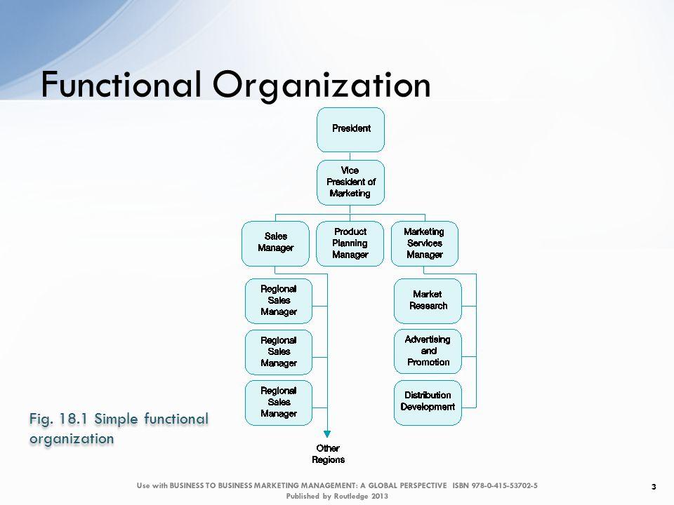 Organizational Structure 14 Fig.