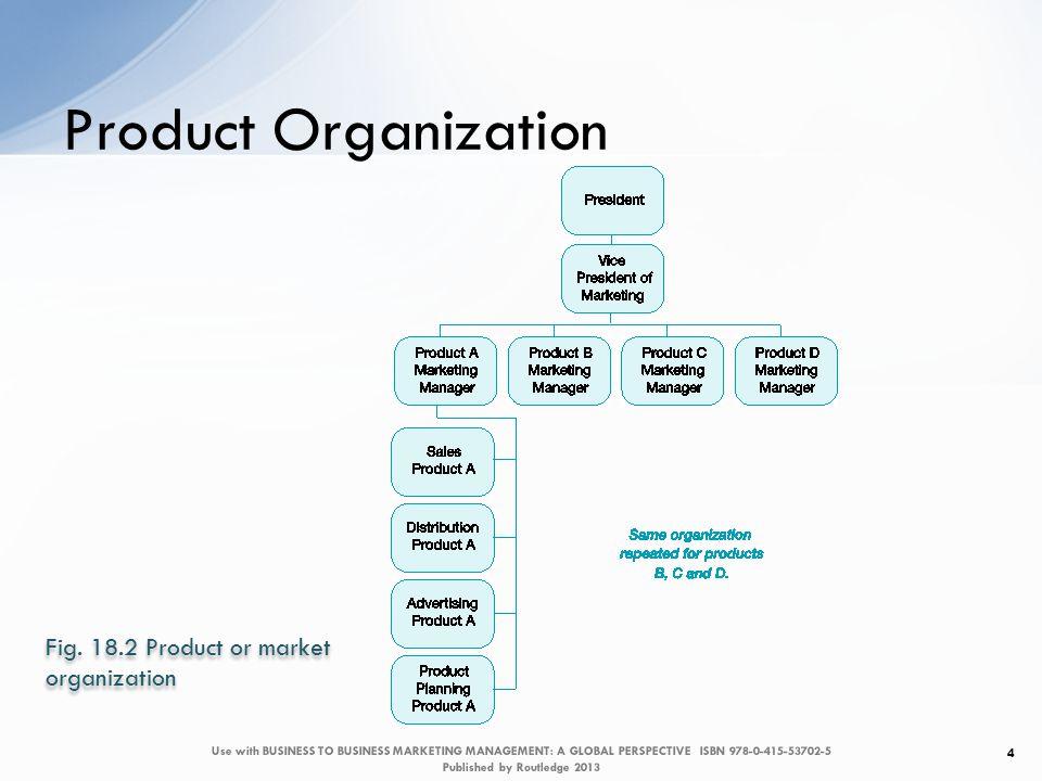 Sales Organization 5 Fig.