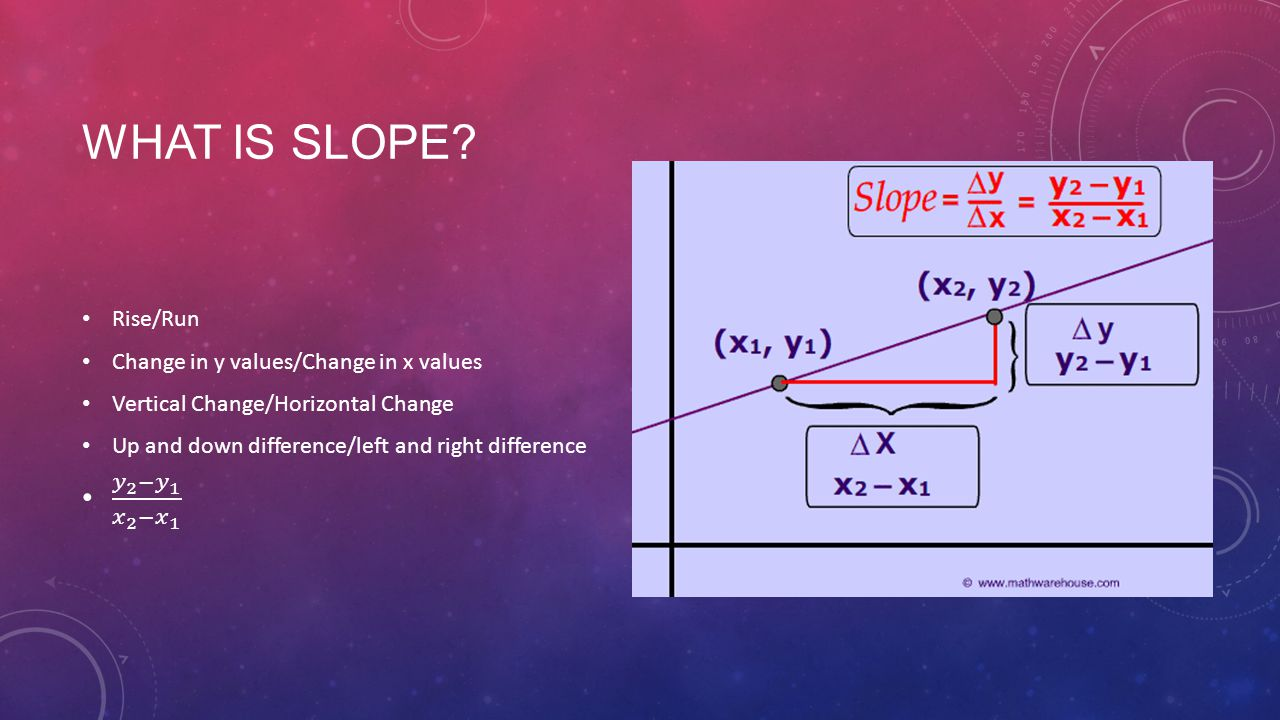 WHAT IS SLOPE?