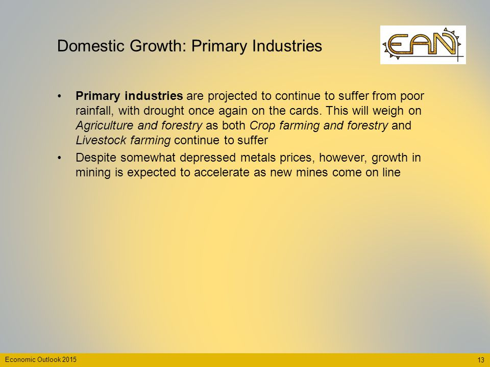 Domestic Growth: Primary Industries Primary industries are projected to continue to suffer from poor rainfall, with drought once again on the cards.