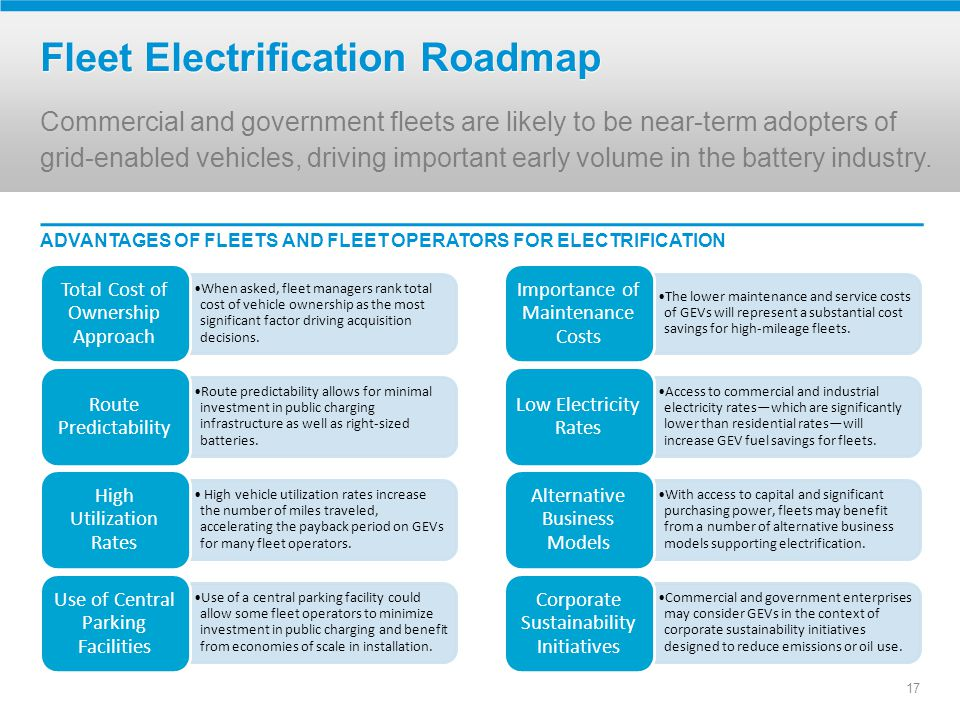 Fleet Electrification Roadmap Commercial and government fleets are likely to be near-term adopters of grid-enabled vehicles, driving important early volume in the battery industry.