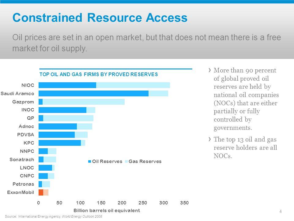 Petroleum fuels account for approximately 40 percent of U.S.