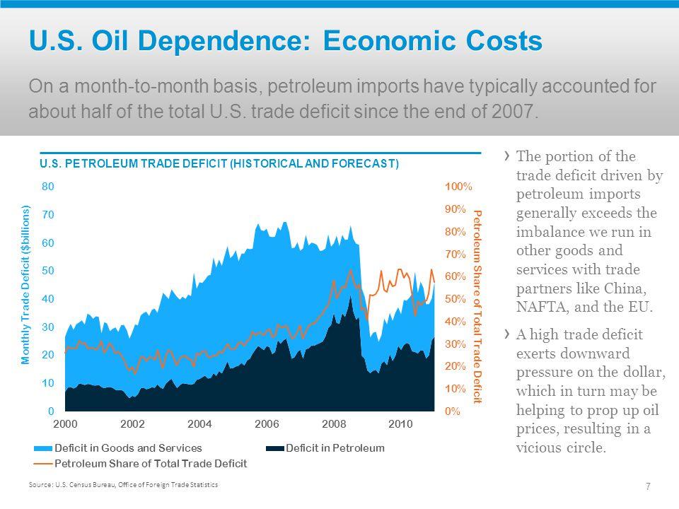 7 U.S. Oil Dependence: Economic Costs U.S.