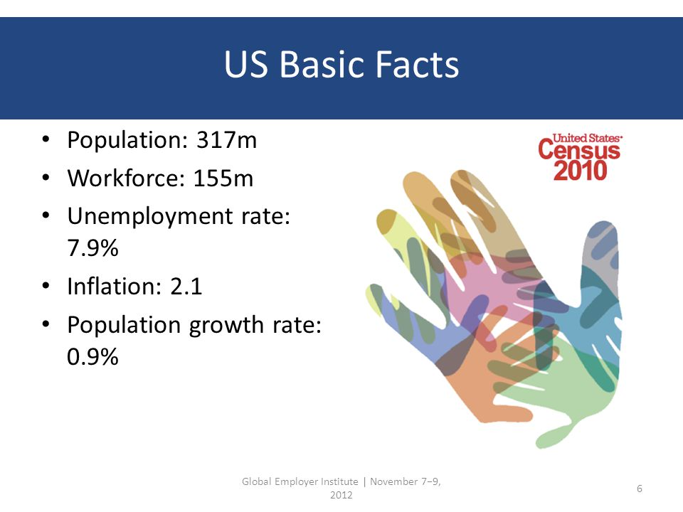 US Basic Facts Population: 317m Workforce: 155m Unemployment rate: 7.9% Inflation: 2.1 Population growth rate: 0.9% Global Employer Institute | November 7−9, 2012 6