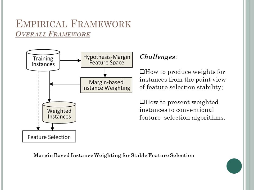 E MPIRICAL F RAMEWORK O VERALL F RAMEWORK Challenges :  How to produce weights for instances from the point view of feature selection stability;  How to present weighted instances to conventional feature selection algorithms.