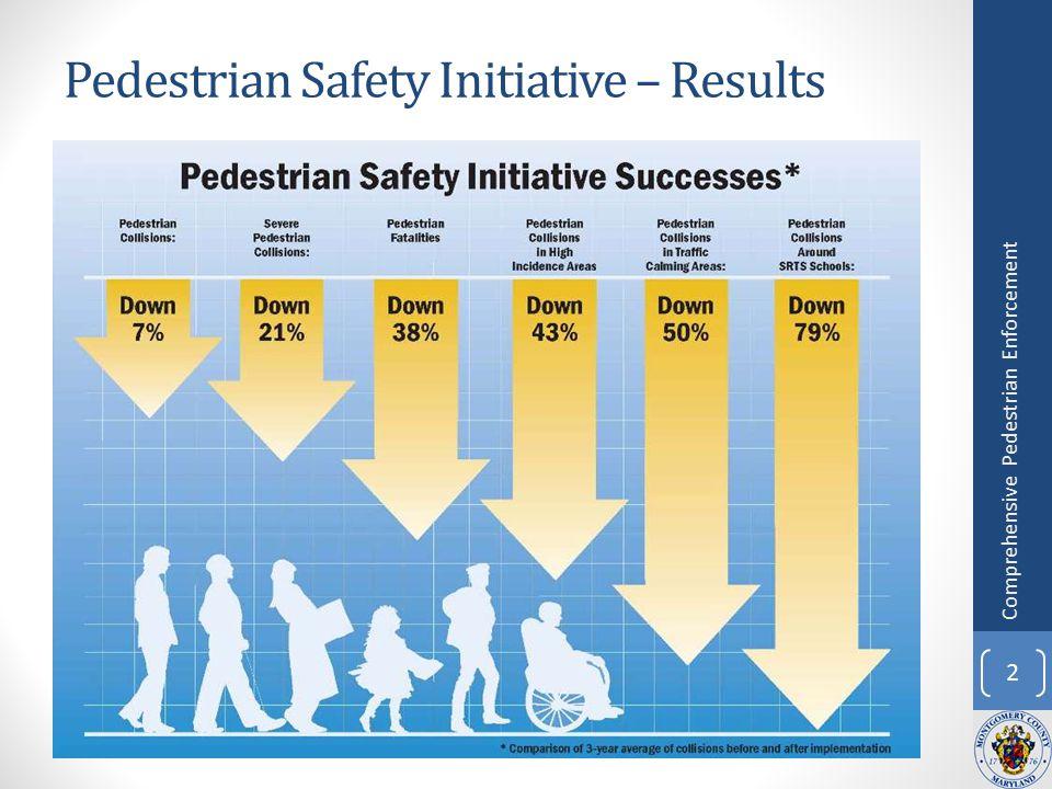 Pedestrian Safety Initiative – Results 2 Comprehensive Pedestrian Enforcement
