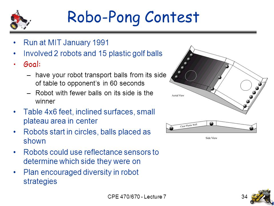 CPE 470/670 - Lecture 7 Robo-Pong Contest Run at MIT January 1991 Involved 2 robots and 15 plastic golf balls Goal: –have your robot transport balls f