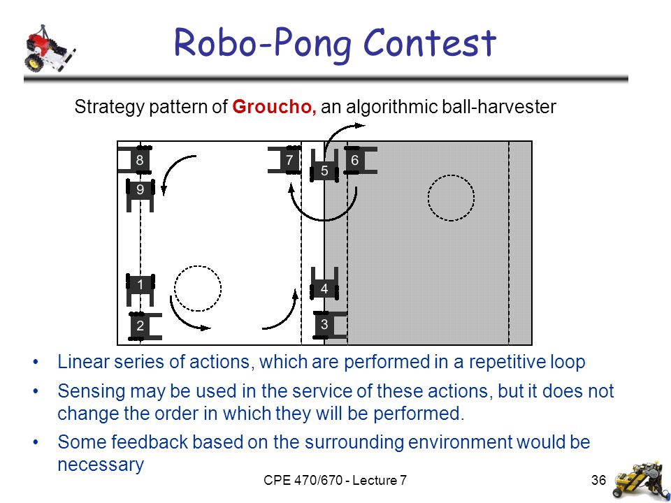 CPE 470/670 - Lecture 7 Robo-Pong Contest Strategy pattern of Groucho, an algorithmic ball-harvester Linear series of actions, which are performed in