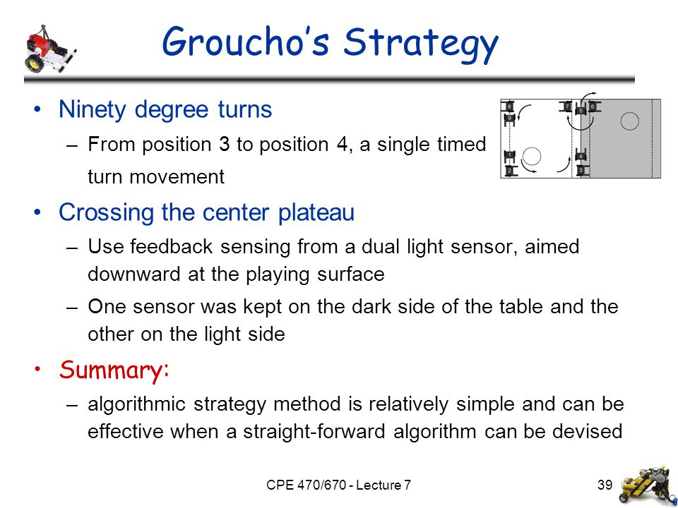 CPE 470/670 - Lecture 7 Groucho's Strategy Ninety degree turns –From position 3 to position 4, a single timed turn movement Crossing the center platea