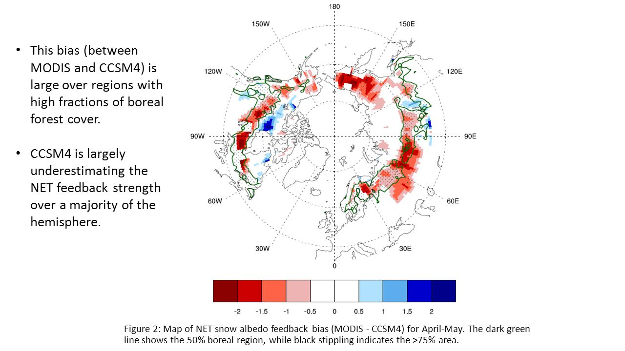 Figure 2: Map of NET snow albedo feedback bias (MODIS - CCSM4) for April-May.