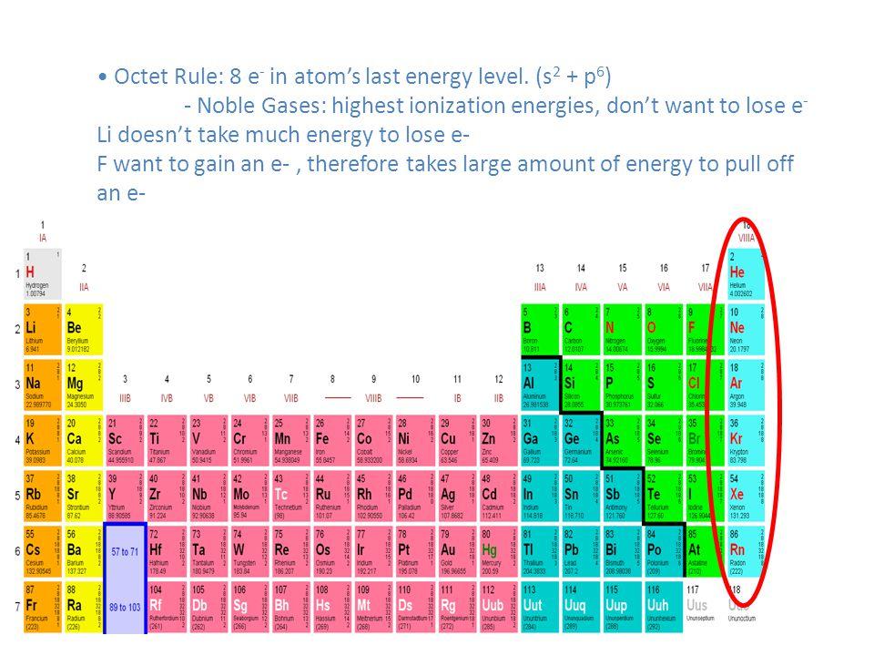 Octet Rule: 8 e - in atom's last energy level.