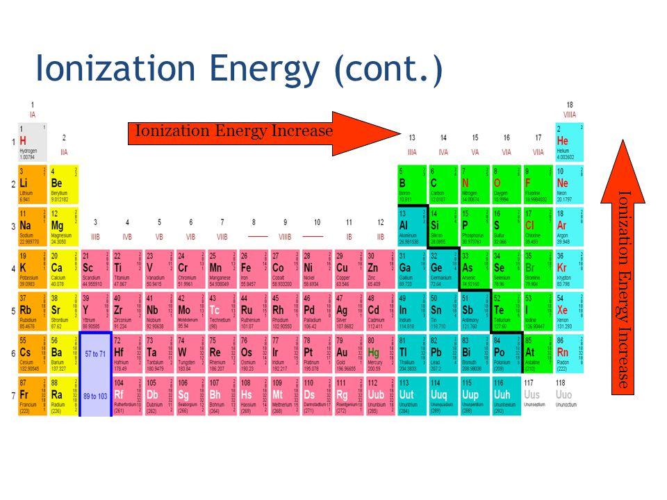 Ionization Energy Increase Ionization Energy (cont.)