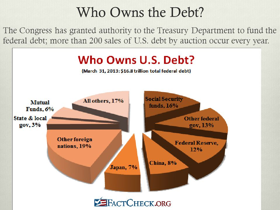 Who Owns the Debt? The Congress has granted authority to the Treasury Department to fund the federal debt; more than 200 sales of U.S. debt by auction