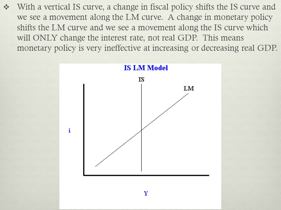  With a vertical IS curve, a change in fiscal policy shifts the IS curve and we see a movement along the LM curve. A change in monetary policy shifts