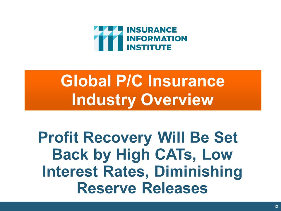13 Global P/C Insurance Industry Overview Profit Recovery Will Be Set Back by High CATs, Low Interest Rates, Diminishing Reserve Releases