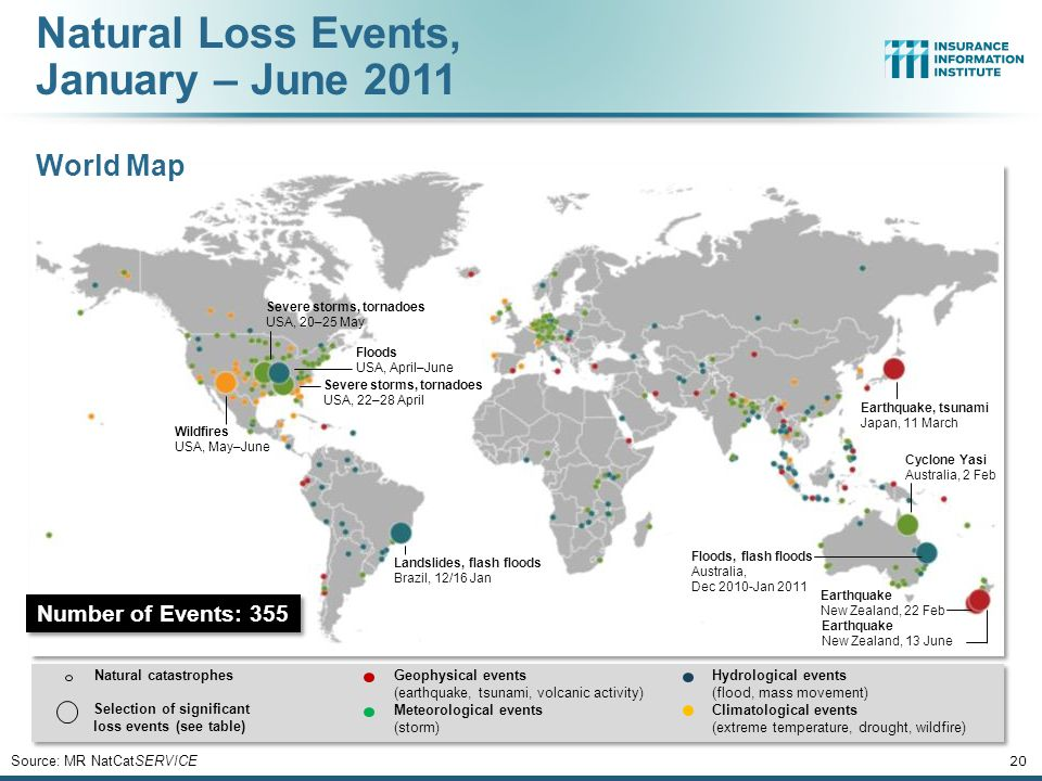 Geophysical events (earthquake, tsunami, volcanic activity) Meteorological events (storm) Hydrological events (flood, mass movement) Selection of significant loss events (see table) Natural catastrophes Earthquake, tsunami Japan, 11 March Earthquake New Zealand, 22 Feb Cyclone Yasi Australia, 2 Feb Landslides, flash floods Brazil, 12/16 Jan Floods, flash floods Australia, Dec 2010-Jan 2011 Severe storms, tornadoes USA, 22–28 April Severe storms, tornadoes USA, 20–25 May Wildfires USA, May–June Earthquake New Zealand, 13 June Floods USA, April–June Climatological events (extreme temperature, drought, wildfire) Number of Events: 355 Natural Loss Events, January – June 2011 World Map 20 Source: MR NatCatSERVICE