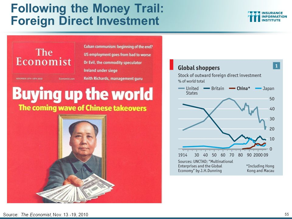 12/01/09 - 9pmeSlide – P6466 – The Financial Crisis and the Future of the P/C 55 Following the Money Trail: Foreign Direct Investment Source: The Economist, Nov.