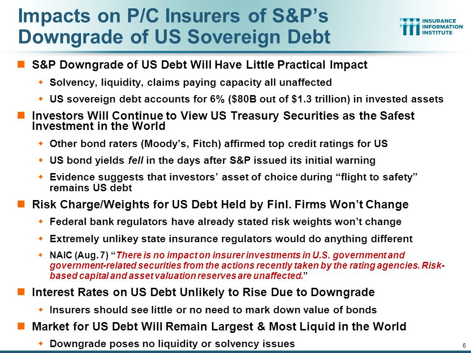 12/01/09 - 9pmeSlide – P6466 – The Financial Crisis and the Future of the P/C 6 Impacts on P/C Insurers of S&P's Downgrade of US Sovereign Debt S&P Downgrade of US Debt Will Have Little Practical Impact  Solvency, liquidity, claims paying capacity all unaffected  US sovereign debt accounts for 6% ($80B out of $1.3 trillion) in invested assets Investors Will Continue to View US Treasury Securities as the Safest Investment in the World  Other bond raters (Moody's, Fitch) affirmed top credit ratings for US  US bond yields fell in the days after S&P issued its initial warning  Evidence suggests that investors' asset of choice during flight to safety remains US debt Risk Charge/Weights for US Debt Held by Finl.